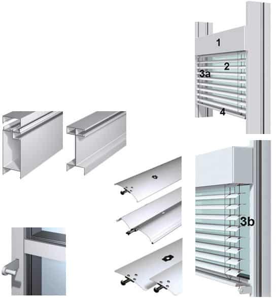 Fasadpersienner-Fasadsystem